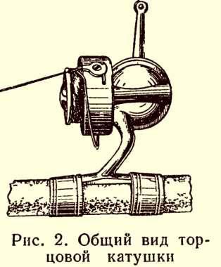 Торцовая катушка для спиннинга